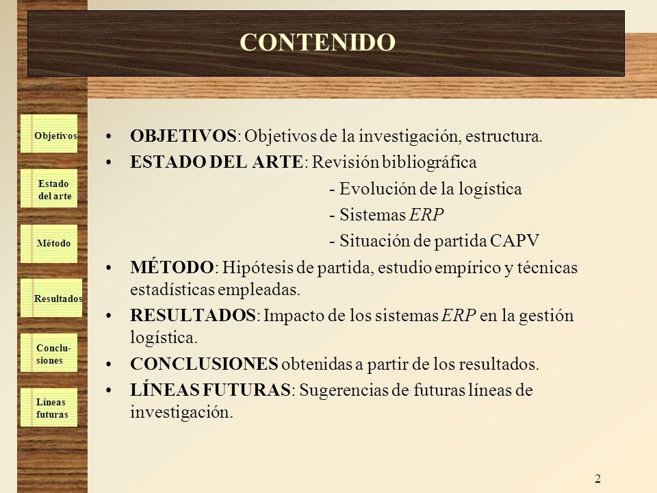 Estado del arte Método Resultados Conclu- siones Líneas futuras Objetivos 2 CONTENIDO OBJETIVOS: Objetivos de la investigación, estructura. ESTADO DEL