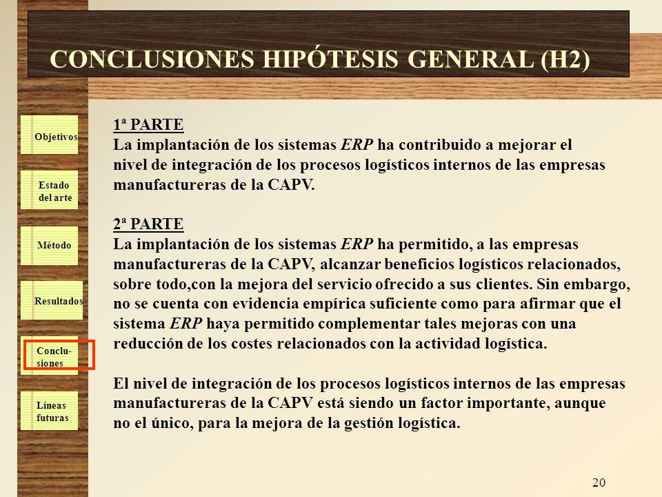 Estado del arte Método Resultados Conclu- siones Líneas futuras Objetivos 20 CONCLUSIONES HIPÓTESIS GENERAL (H2) 1ª PARTE La implantación de los siste
