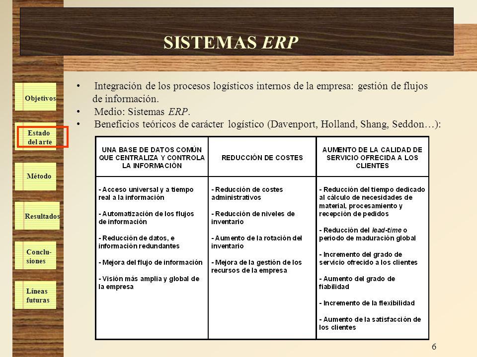 Estado del arte Método Resultados Conclu- siones Líneas futuras Objetivos 6 SISTEMAS ERP Integración de los procesos logísticos internos de la empresa