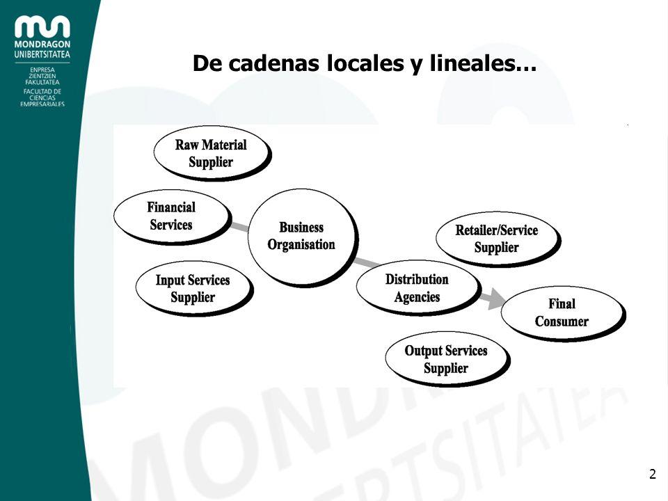 2 De cadenas locales y lineales…