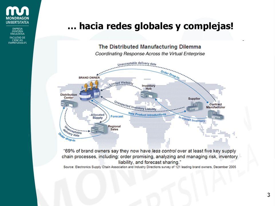 3 … hacia redes globales y complejas!