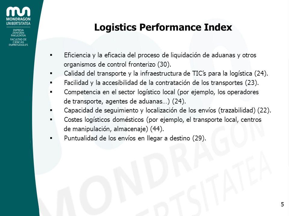 5 Eficiencia y la eficacia del proceso de liquidación de aduanas y otros organismos de control fronterizo (30). Calidad del transporte y la infraestru