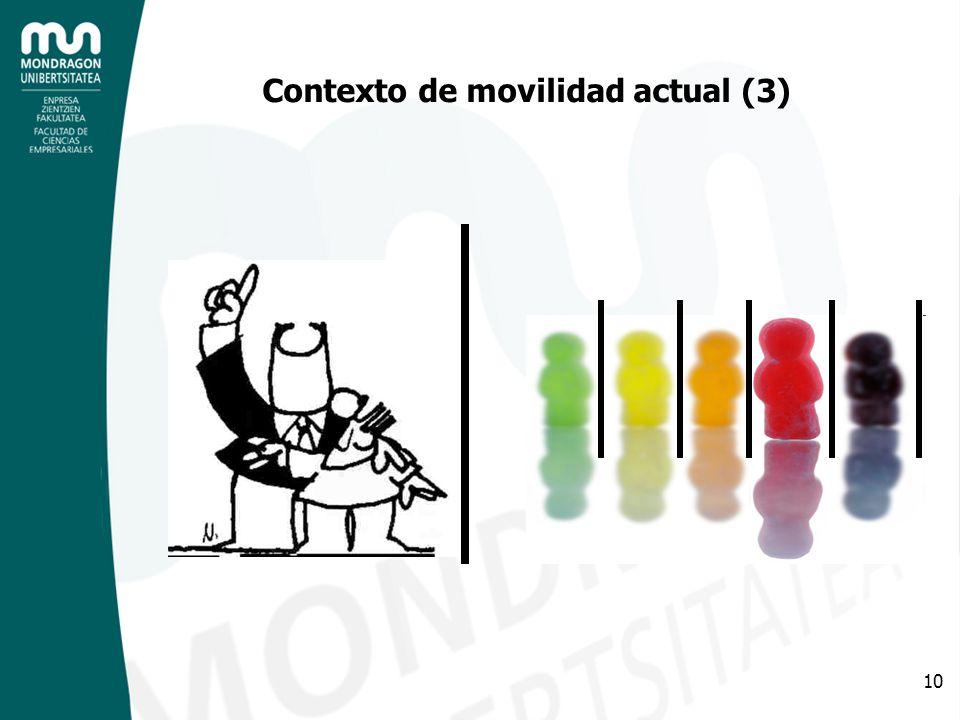 10 Contexto de movilidad actual (3)