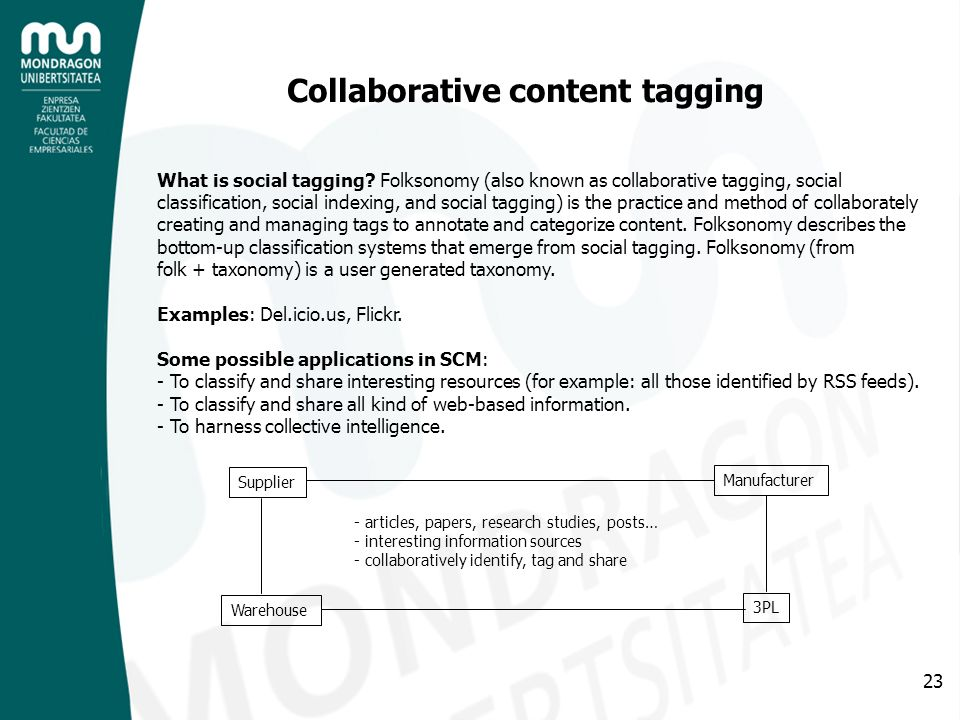23 Collaborative content tagging What is social tagging.