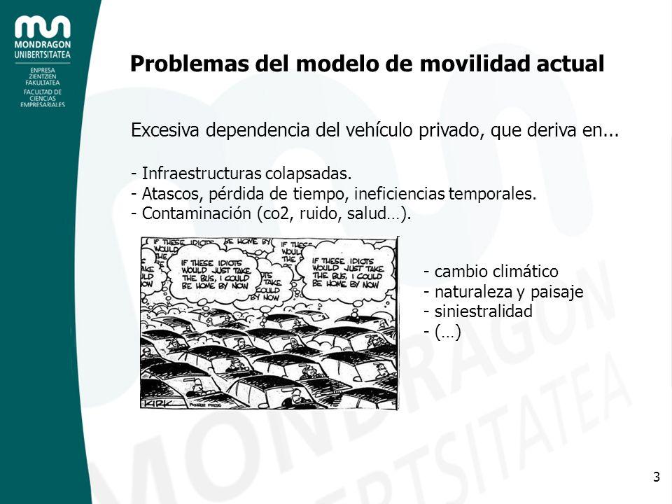 3 Problemas del modelo de movilidad actual Excesiva dependencia del vehículo privado, que deriva en...
