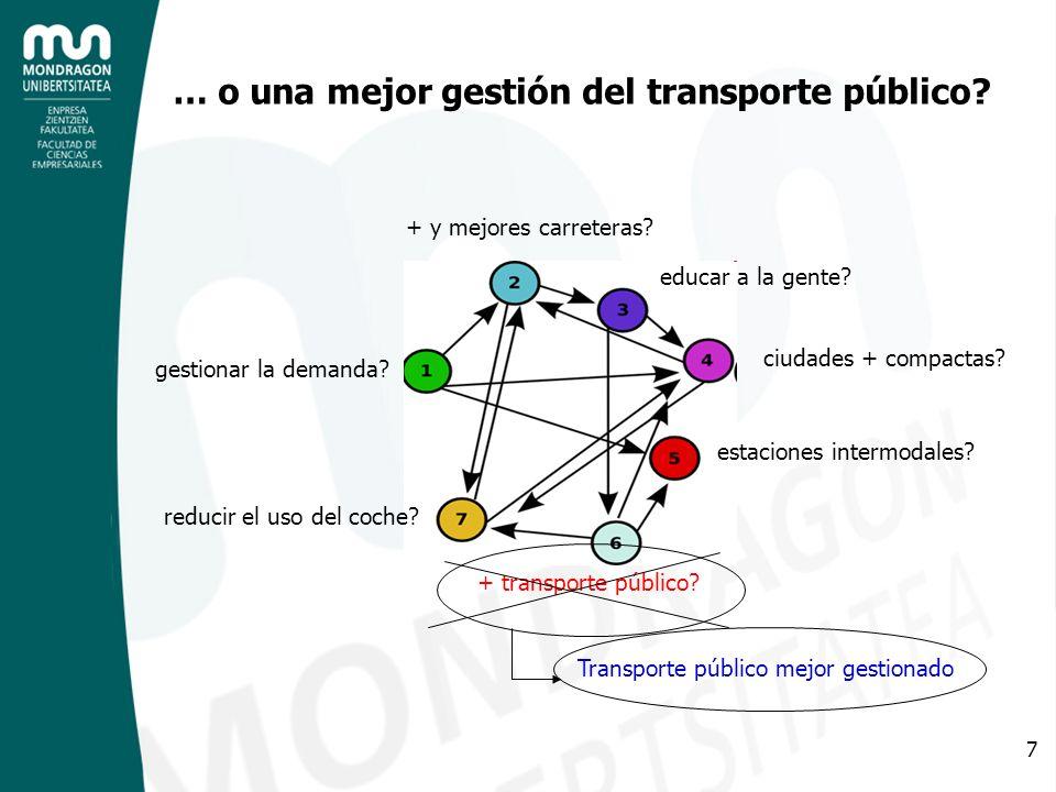 8 Contexto de movilidad actual (1) Autoridad central que determina… - Rutas, líneas de transporte, orígenes-destinos… - Frecuencias - Horarios - Capacidades - Localización de paradas - (…)