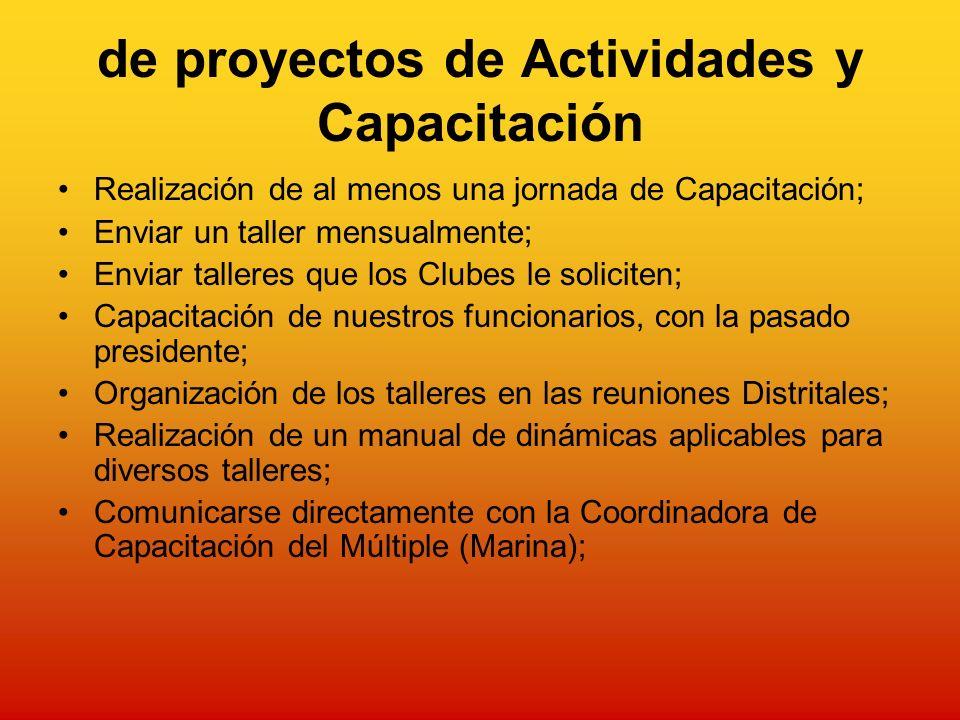 de proyectos de Actividades y Capacitación Promoción de obras para que los Clubes puedan realizar; Proponer una Acti.Di.Leo en la 1ª R.