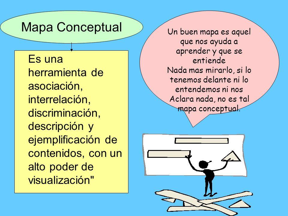 DISEÑO DE PROCESOS DIAGRAMA DE FLUJOS 1.PREPARAR LISTA DE PASOS 2.ASIGNAR SECUENCIA 3.DIAGRAMAR 4.IDENTIFICAR INSUMOS 5.IDENTIFICAR PRODUCTOS 6.DELIMITAR SUBPROCESOS 7.REVISIÓN FINAL 1 DATOS COMPLETO 2 3 NORMAS TÉCNICAS .