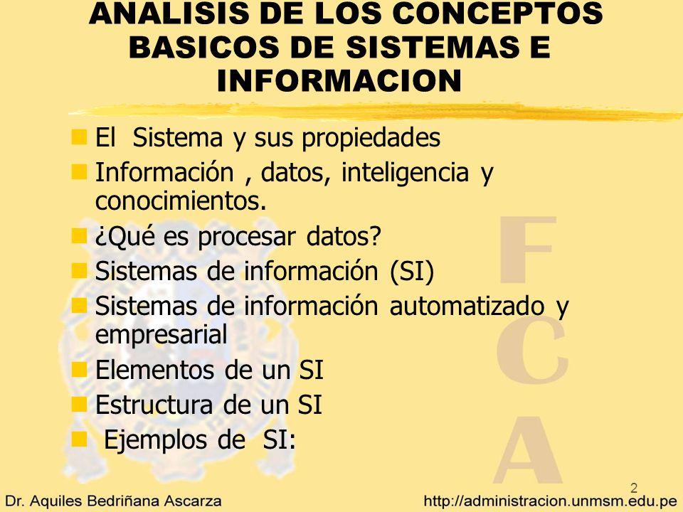 2 ANALISIS DE LOS CONCEPTOS BASICOS DE SISTEMAS E INFORMACION nEl Sistema y sus propiedades nInformación, datos, inteligencia y conocimientos. n¿Qué e