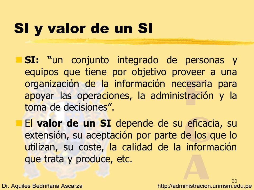 20 SI y valor de un SI nSI: un conjunto integrado de personas y equipos que tiene por objetivo proveer a una organización de la información necesaria