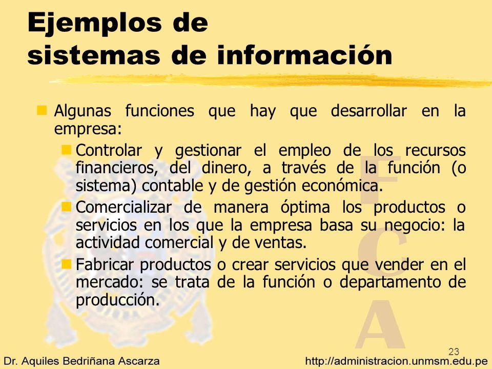 23 Ejemplos de sistemas de información nAlgunas funciones que hay que desarrollar en la empresa: nControlar y gestionar el empleo de los recursos fina