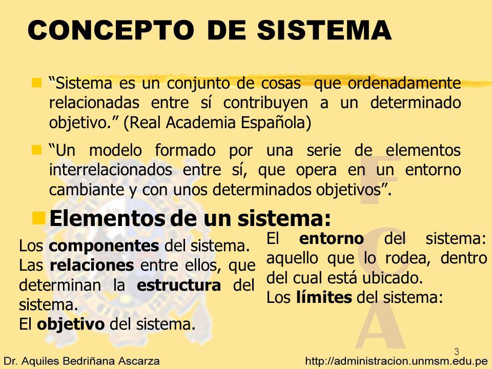 3 CONCEPTO DE SISTEMA nSistema es un conjunto de cosas que ordenadamente relacionadas entre sí contribuyen a un determinado objetivo. (Real Academia E