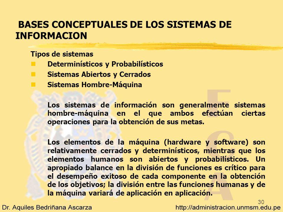 30 BASES CONCEPTUALES DE LOS SISTEMAS DE INFORMACION Tipos de sistemas nDeterminísticos y Probabilísticos nSistemas Abiertos y Cerrados nSistemas Homb
