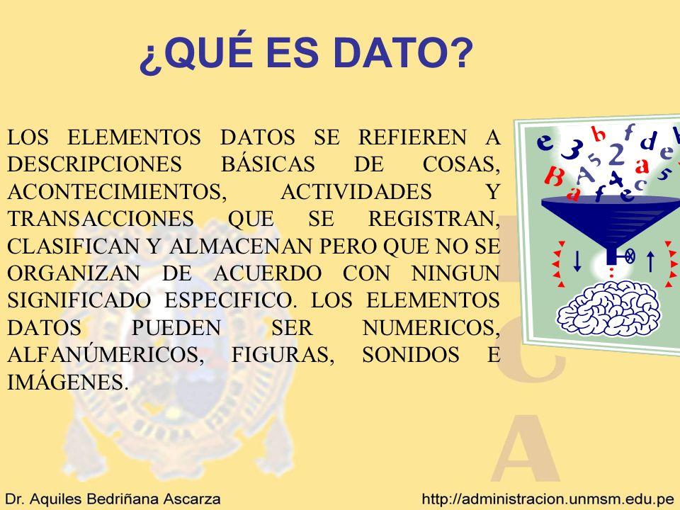 UTILIDAD DE LOS SI REALIZAR CALCULOS NUMÉRICOS DE ALTA VELOCIDAD Y ALTO VOLUMEN SUMINISTRAR COMUNICACIÓN RÁPIDA, PRECISA Y ECONOMICA DENTRO Y ENTRE ORGANIZACIONES ALMACENAMIENTO DE GRANDES CANTIDADES DE INFORMACION EN UN ESPACIO DE FÁCIL ACCESO PERMITIR EL ACCESO RÁPIDO Y ECONÓMICO A UNA GRAN CANTIDAD DE INFORMACIÓN EN TODO EL MUNDO.