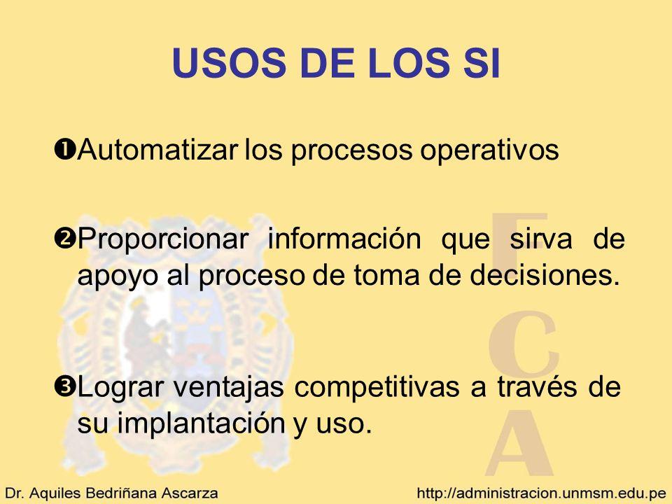 USOS DE LOS SI Automatizar los procesos operativos Proporcionar información que sirva de apoyo al proceso de toma de decisiones. Lograr ventajas compe