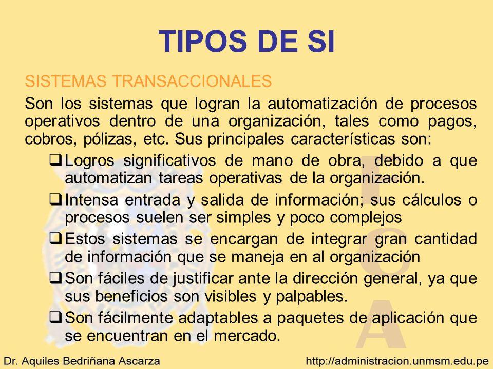 TIPOS DE SI SISTEMAS TRANSACCIONALES Son los sistemas que logran la automatización de procesos operativos dentro de una organización, tales como pagos