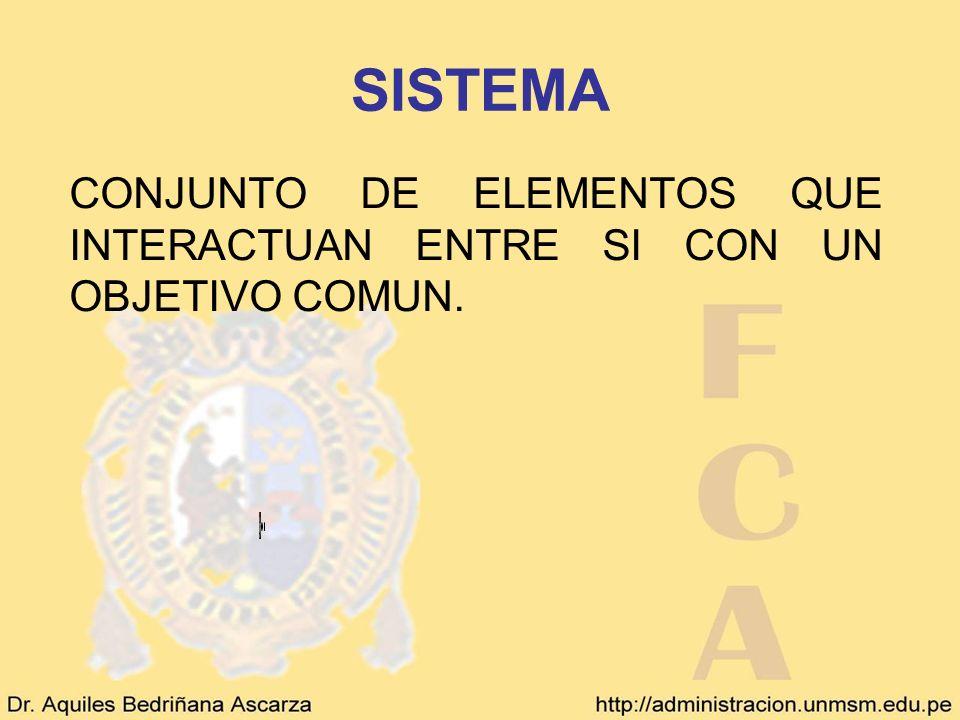 SISTEMA DE INFORMACION LA FINALIDAD DE LOS SISTEMAS DE INFORMACION, COMO LAS DE CUALQUIER OTRO SISTEMA DENTRO DE UNA ORGANIZACIÓN, SON PROCESAR ENTRADAS, MANTENER ARCHIVOS DE DATOS RELACIONADOS CON LA ORGANIZACIÓN Y PRODUCIR INFORMACIÓN, REPORTES Y OTRAS SALIDAS.