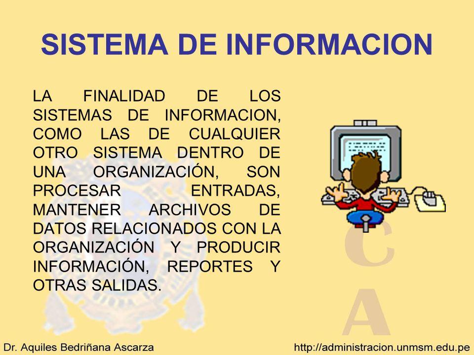 SISTEMA DE INFORMACION LA FINALIDAD DE LOS SISTEMAS DE INFORMACION, COMO LAS DE CUALQUIER OTRO SISTEMA DENTRO DE UNA ORGANIZACIÓN, SON PROCESAR ENTRAD