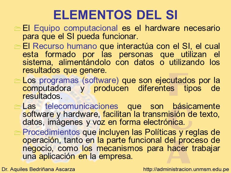ELEMENTOS DEL SI El Equipo computacional es el hardware necesario para que el SI pueda funcionar. El Recurso humano que interactúa con el SI, el cual