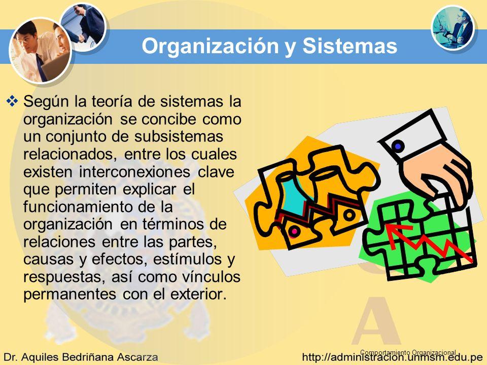 Comportamiento Organizacional Organización y Sistemas Según la teoría de sistemas la organización se concibe como un conjunto de subsistemas relaciona