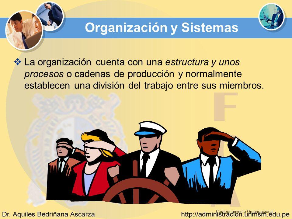 Comportamiento Organizacional Organización y Sistemas La organización cuenta con una estructura y unos procesos o cadenas de producción y normalmente
