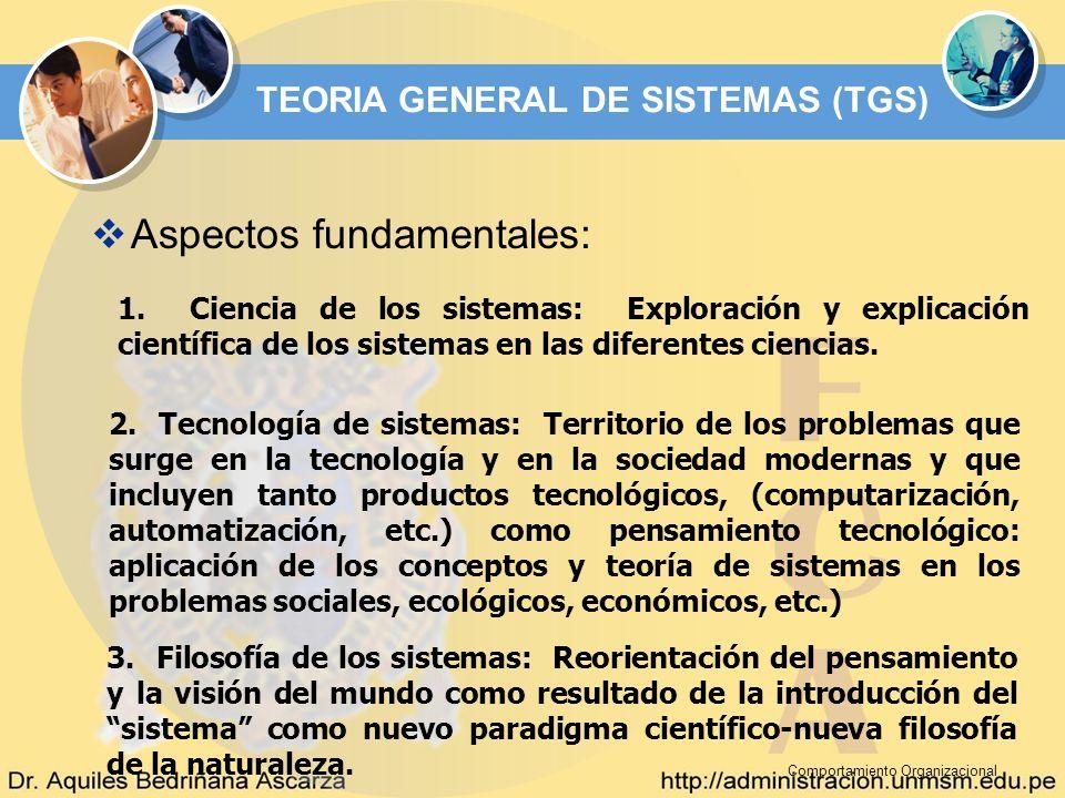 Comportamiento Organizacional TEORIA GENERAL DE SISTEMAS (TGS) Aspectos fundamentales: 1. Ciencia de los sistemas: Exploración y explicación científic