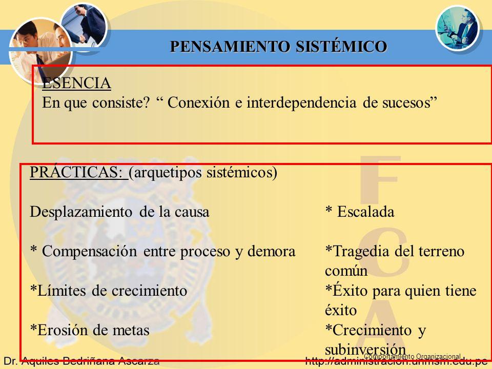 Comportamiento Organizacional PENSAMIENTO SISTÉMICO ESENCIA En que consiste? Conexión e interdependencia de sucesos PRÁCTICAS: (arquetipos sistémicos)