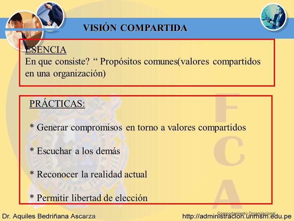 Comportamiento Organizacional VISIÓN COMPARTIDA ESENCIA En que consiste? Propósitos comunes(valores compartidos en una organización) PRÁCTICAS: * Gene