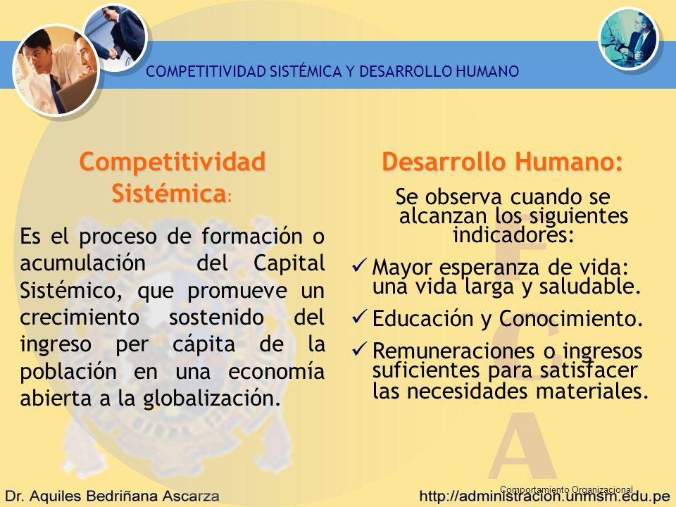 Comportamiento Organizacional Competitividad Sistémica Competitividad Sistémica : Es el proceso de formación o acumulación del Capital Sistémico, que