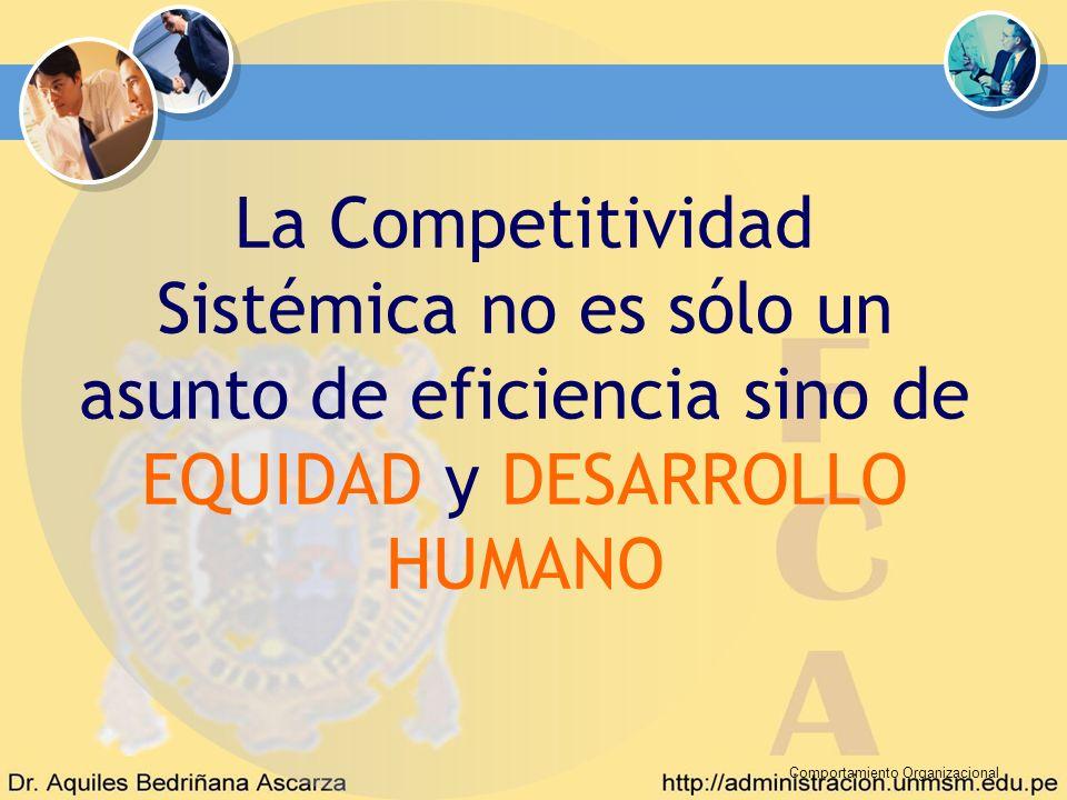 Comportamiento Organizacional La Competitividad Sistémica no es sólo un asunto de eficiencia sino de EQUIDAD y DESARROLLO HUMANO