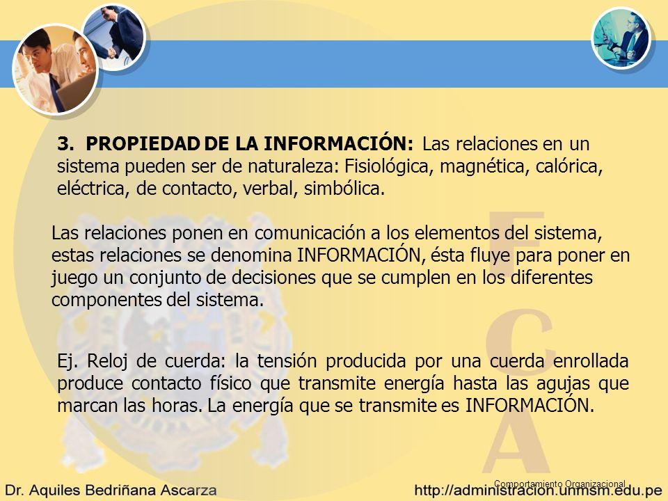 Comportamiento Organizacional Ej. Reloj de cuerda: la tensión producida por una cuerda enrollada produce contacto físico que transmite energía hasta l