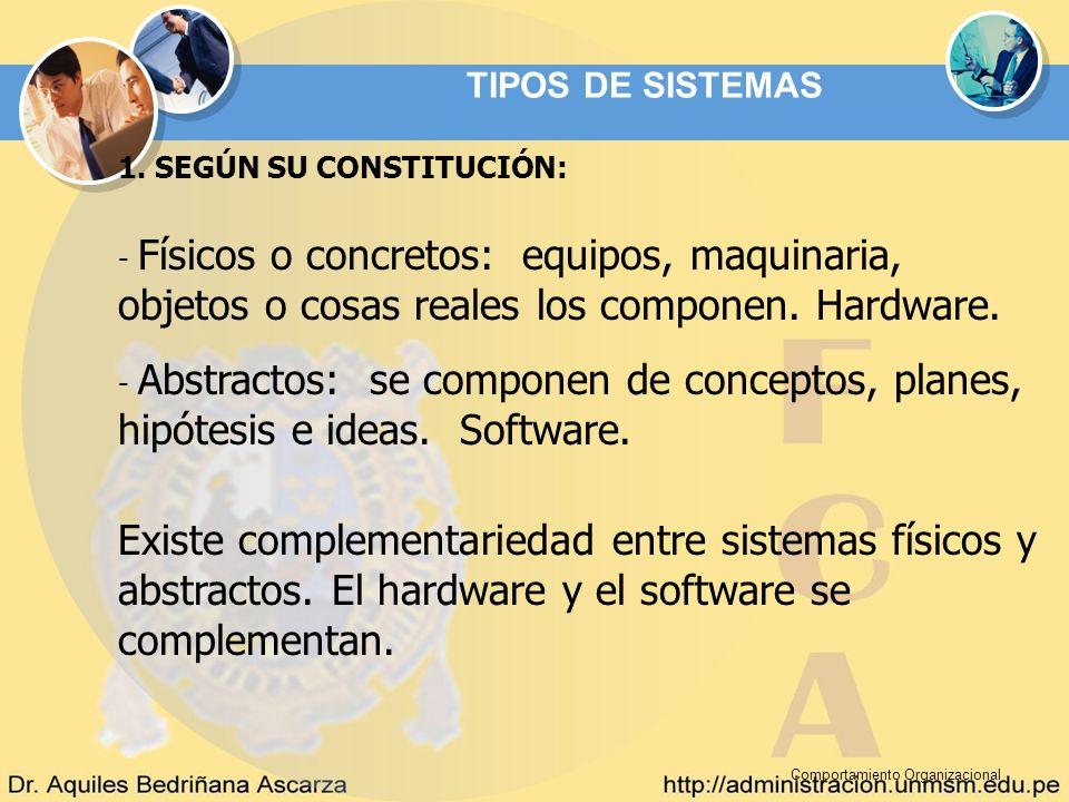 Comportamiento Organizacional TIPOS DE SISTEMAS 1. SEGÚN SU CONSTITUCIÓN: - Físicos o concretos: equipos, maquinaria, objetos o cosas reales los compo