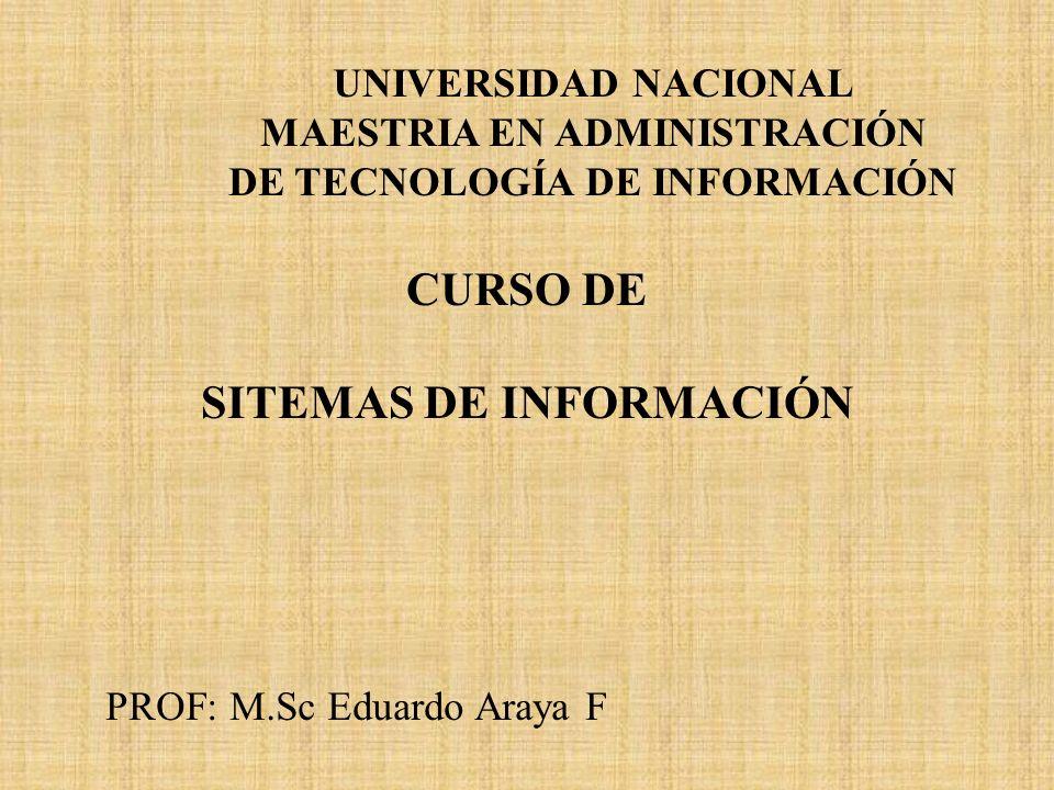 UNIVERSIDAD NACIONAL MAESTRIA EN ADMINISTRACIÓN DE TECNOLOGÍA DE INFORMACIÓN CURSO DE SITEMAS DE INFORMACIÓN PROF: M.Sc Eduardo Araya F