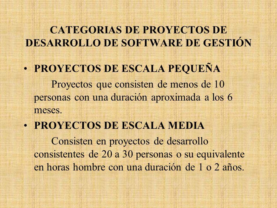 CATEGORIAS DE PROYECTOS DE DESARROLLO DE SOFTWARE DE GESTIÓN PROYECTOS DE ESCALA PEQUEÑA Proyectos que consisten de menos de 10 personas con una durac