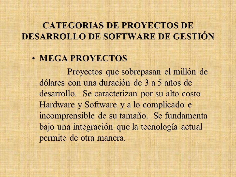 CATEGORIAS DE PROYECTOS DE DESARROLLO DE SOFTWARE DE GESTIÓN MEGA PROYECTOS Proyectos que sobrepasan el millón de dólares con una duración de 3 a 5 añ