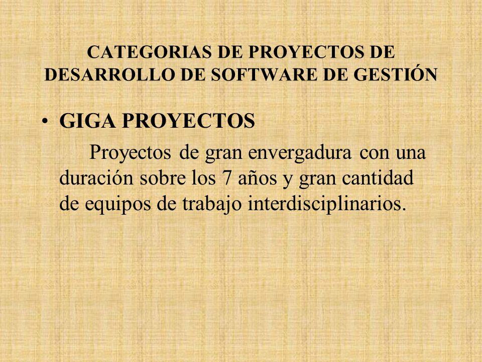 CATEGORIAS DE PROYECTOS DE DESARROLLO DE SOFTWARE DE GESTIÓN GIGA PROYECTOS Proyectos de gran envergadura con una duración sobre los 7 años y gran can