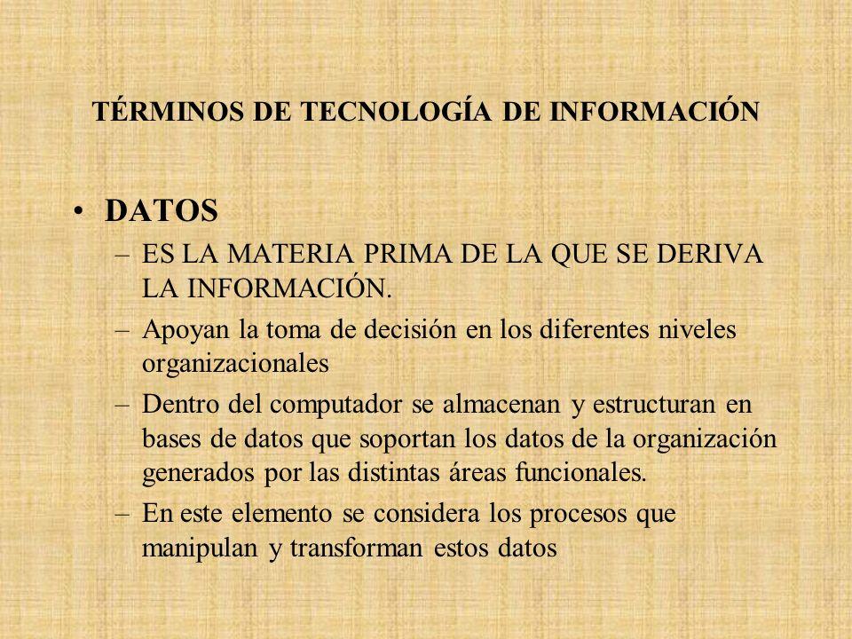 TÉRMINOS DE TECNOLOGÍA DE INFORMACIÓN DATOS –ES LA MATERIA PRIMA DE LA QUE SE DERIVA LA INFORMACIÓN. –Apoyan la toma de decisión en los diferentes niv