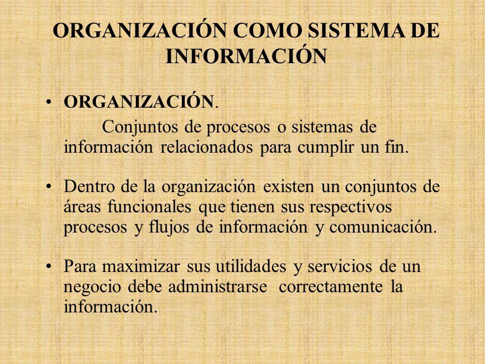 ORGANIZACIÓN COMO SISTEMA DE INFORMACIÓN ORGANIZACIÓN. Conjuntos de procesos o sistemas de información relacionados para cumplir un fin. Dentro de la