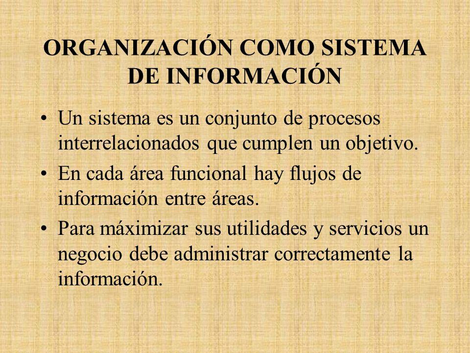 ORGANIZACIÓN COMO SISTEMA DE INFORMACIÓN Un sistema es un conjunto de procesos interrelacionados que cumplen un objetivo. En cada área funcional hay f