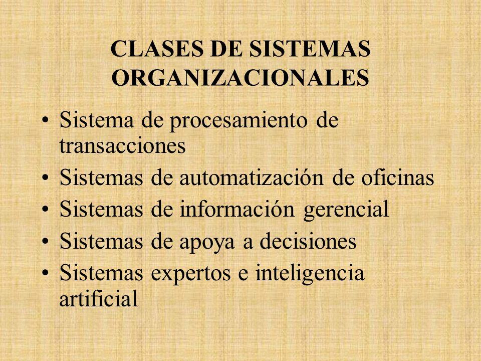CLASES DE SISTEMAS ORGANIZACIONALES Sistema de procesamiento de transacciones Sistemas de automatización de oficinas Sistemas de información gerencial