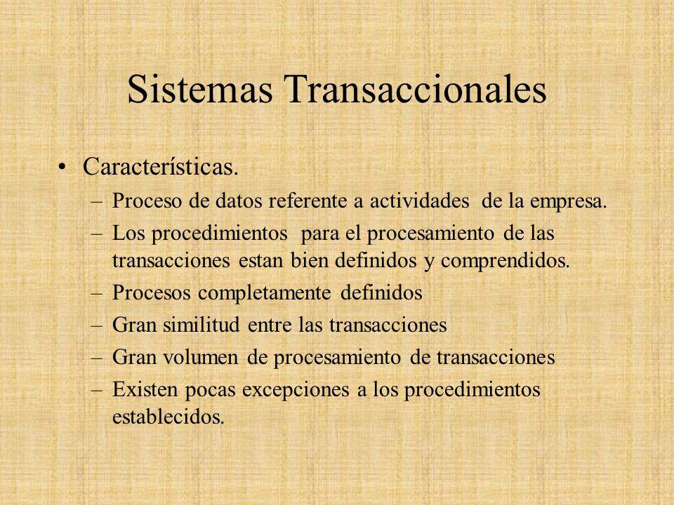 Sistemas Transaccionales Características. –Proceso de datos referente a actividades de la empresa. –Los procedimientos para el procesamiento de las tr