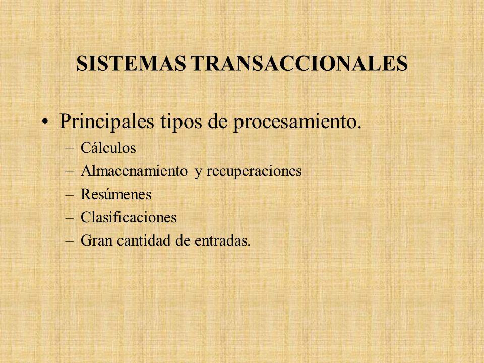 SISTEMAS TRANSACCIONALES Principales tipos de procesamiento. –Cálculos –Almacenamiento y recuperaciones –Resúmenes –Clasificaciones –Gran cantidad de