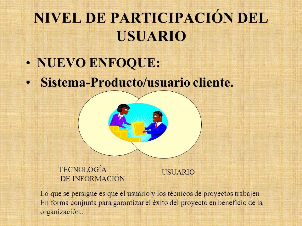 FACTORES INTERNOS QUE AFECTAN ADMINISTRACION DEL PROYECTO Administración de Proyecto MOTIVACIÓN TECNOLOGÍA LIDERAZGO / AGENTE DE CAMBIO DEFINICIÓN DE SISTEMA EQUIPO DE TRABAJO CALIDAD DEL PROYECTO DISCIPLINA DISEÑO ESTRUCTURA COMPOSICIÓN PARTICIPACIÓN USUARIO