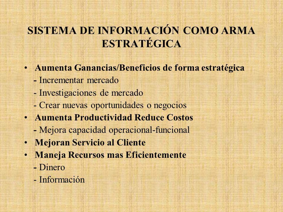 SISTEMA DE INFORMACIÓN COMO ARMA ESTRATÉGICA Aumenta Ganancias/Beneficios de forma estratégica - Incrementar mercado - Investigaciones de mercado - Cr