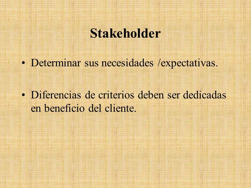 Stakeholder Determinar sus necesidades /expectativas. Diferencias de criterios deben ser dedicadas en beneficio del cliente.