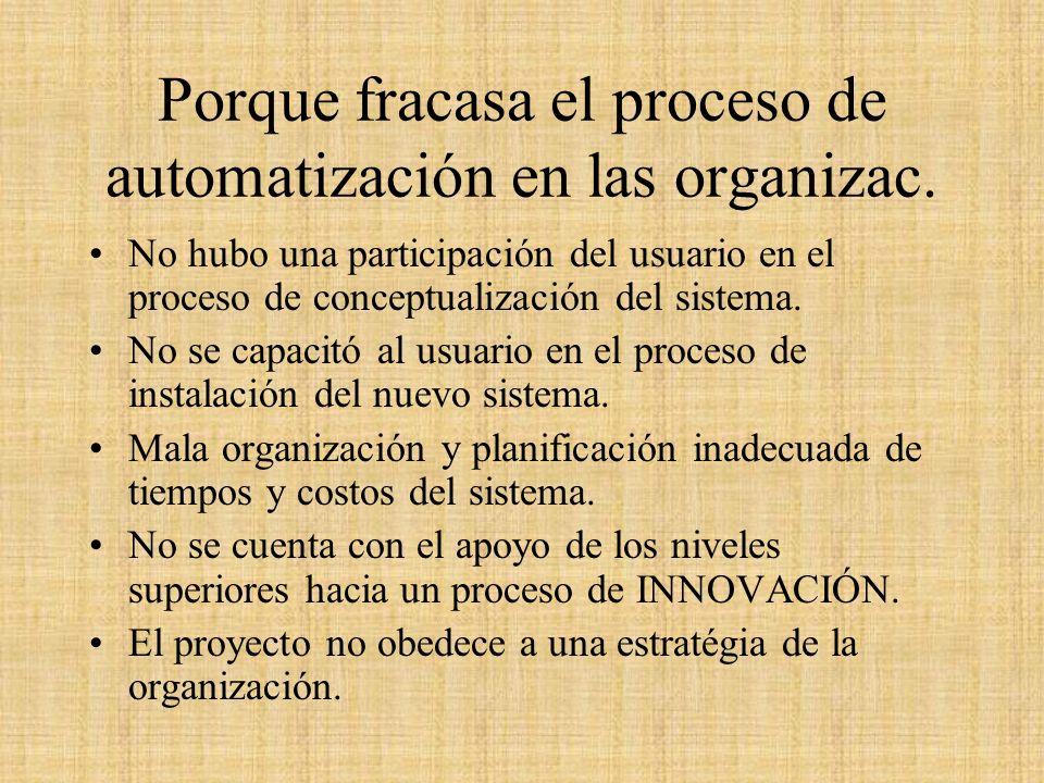 Porque fracasa el proceso de automatización en las organizac. No hubo una participación del usuario en el proceso de conceptualización del sistema. No