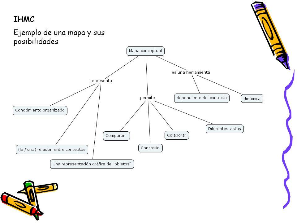 IHMC Ejemplo de una mapa y sus posibilidades