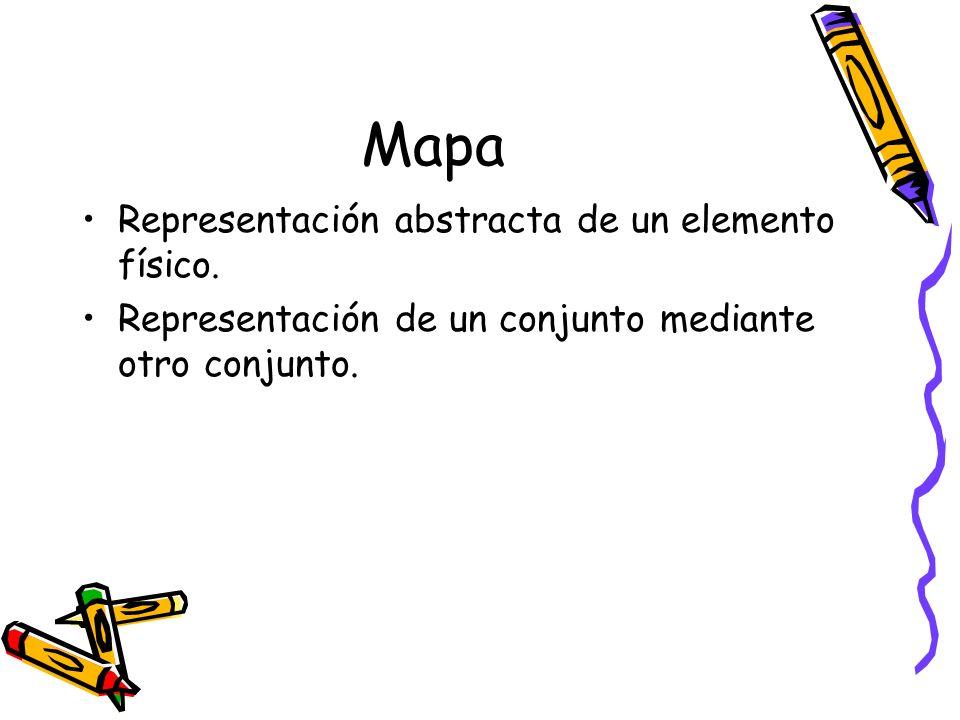 Mapa Representación abstracta de un elemento físico. Representación de un conjunto mediante otro conjunto.