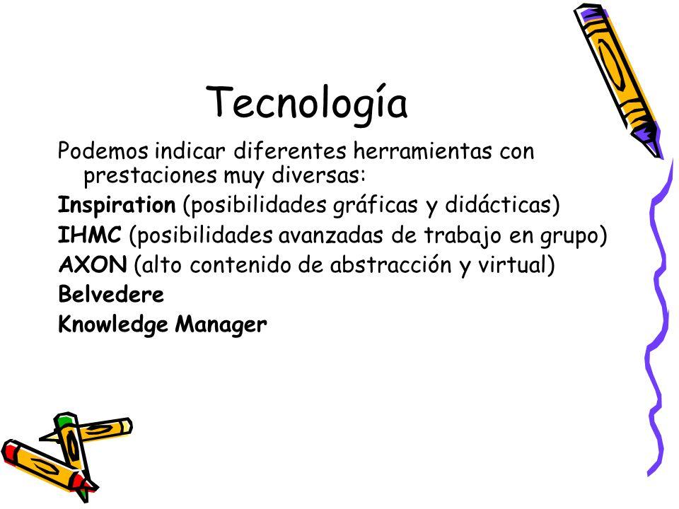 Tecnología Podemos indicar diferentes herramientas con prestaciones muy diversas: Inspiration (posibilidades gráficas y didácticas) IHMC (posibilidade