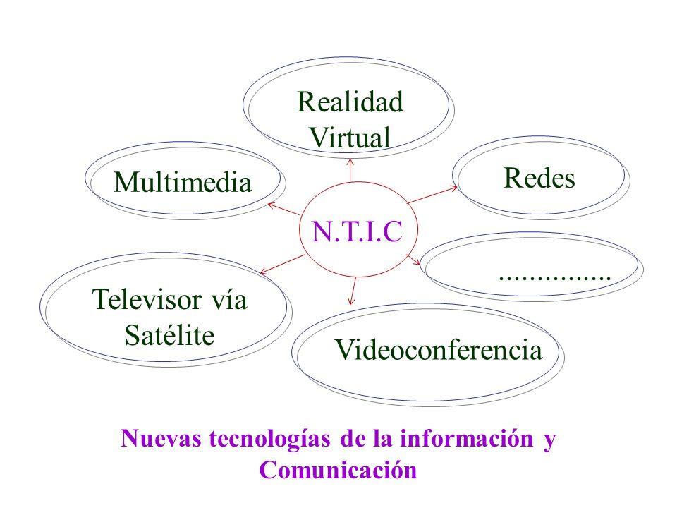 Realidad Virtual Multimedia Televisor vía Satélite Videoconferencia N.T.I.C............... Redes Nuevas tecnologías de la información y Comunicación